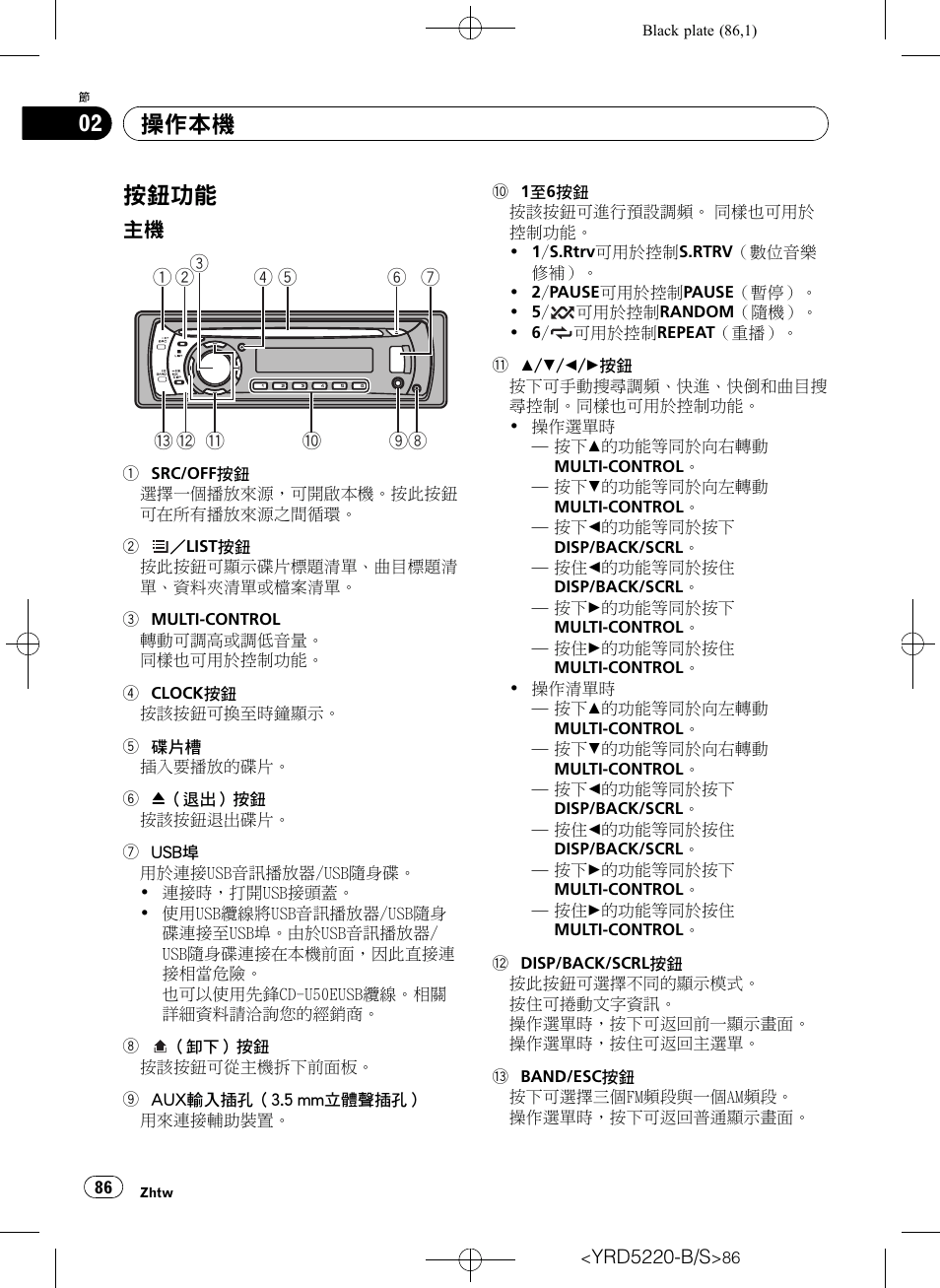 Pioneer Super Tuner 3d Manual 3 Wiring Diagram Free Image About Ebay