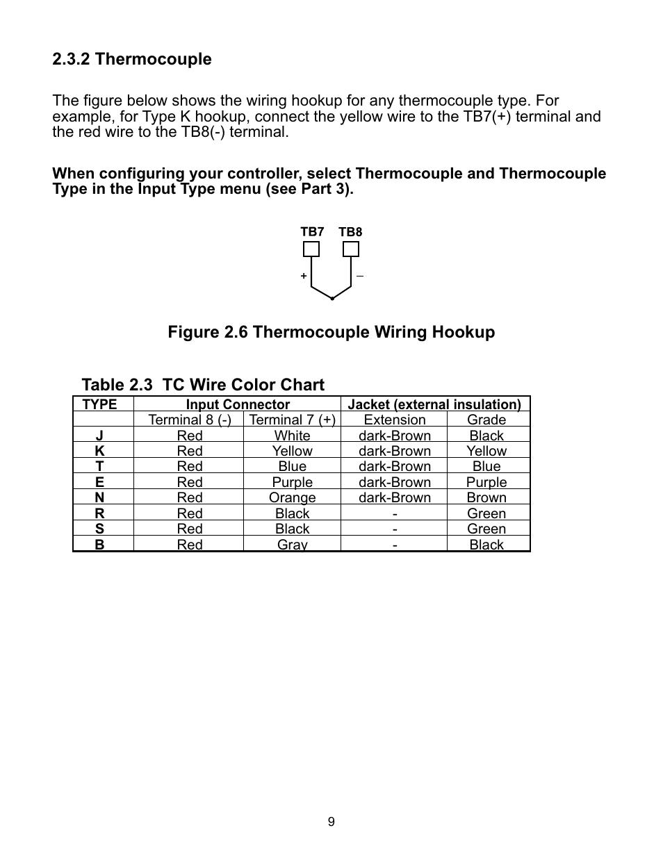 omega thermocouple wiring diagram explained wiring diagrams rh dmdelectro co  type k thermocouple table omega viewkaka co thermocouple wire color codes omega thermocouple wiring diagram