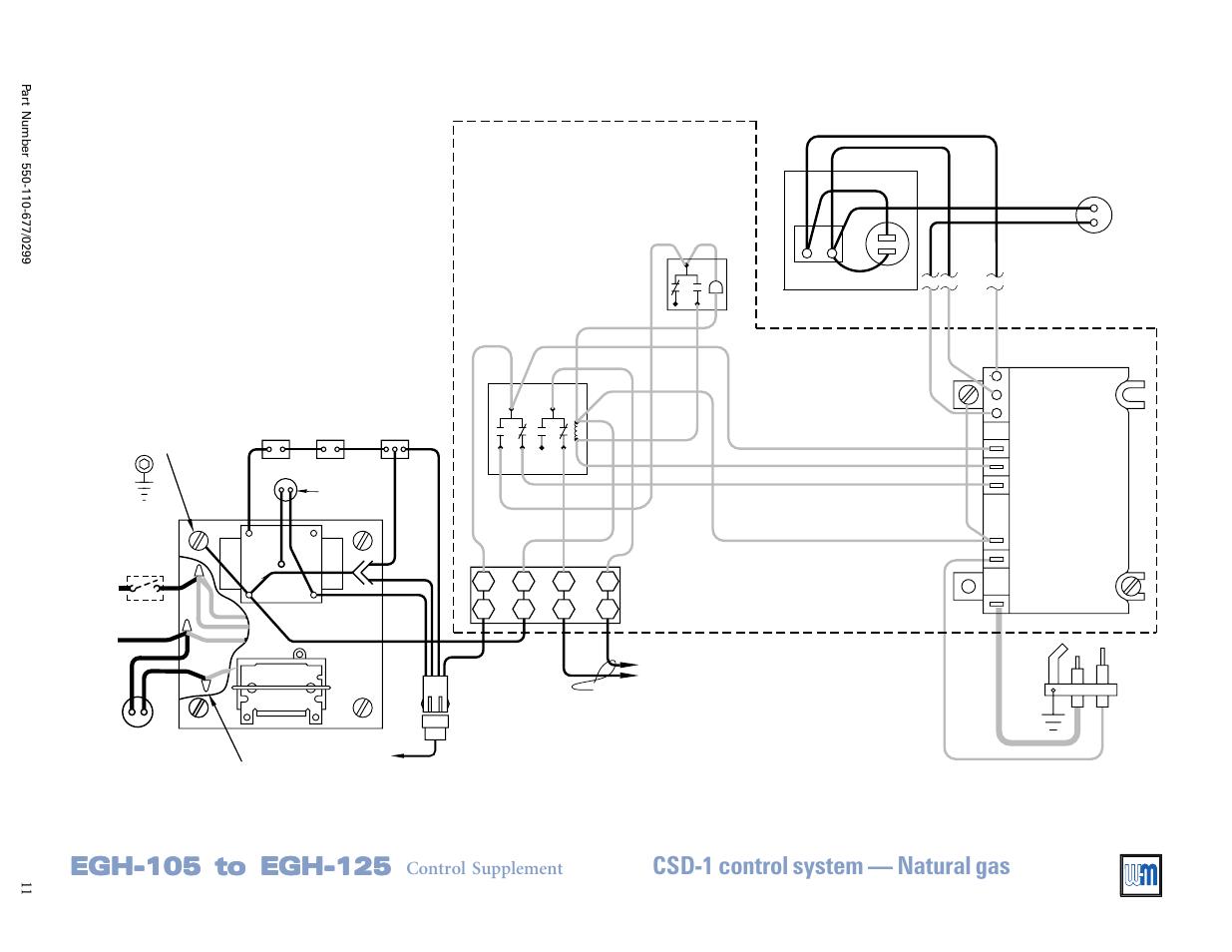 Schematic Wiring Diagram Control Supplement