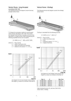 Venturi flume  long throated, Venturi flume  khafagi   Xylem Flow Converter 713 User Manual