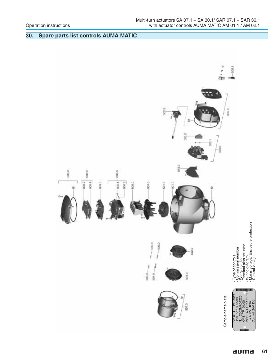 auma electric multi turn actuators sa 071 161_sar 071 161 matic am 011 021 page61?resize=665%2C861 auma model sa wiring diagram bettis actuator diagrams, 2005 bettis actuator wiring diagrams at gsmportal.co