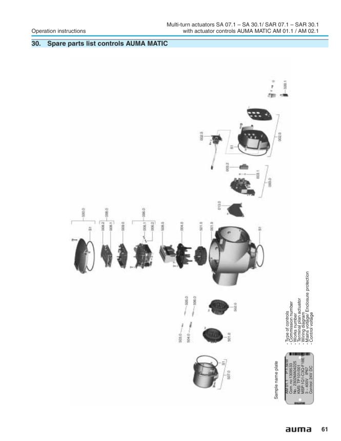 Auma Model Sa Wiring Diagram. Primary Metering Diagrams, Bettis ...