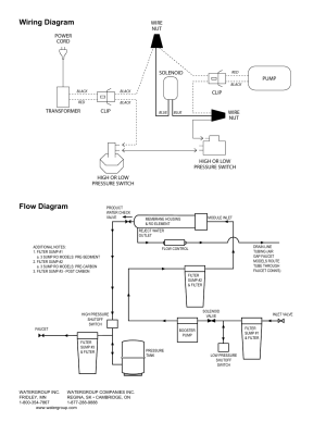 Wiring diagram, Flow diagram   Hydrotech EBP75TFC3SF Replacing the Auto Shutoff With a Solenoid