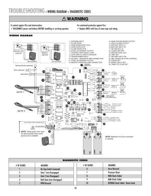 Wiring diagram, Diagnostic codes, Troubleshooting