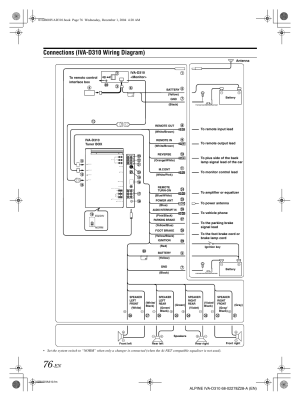 Connections (ivad310 wiring diagram) | Alpine IVAD310