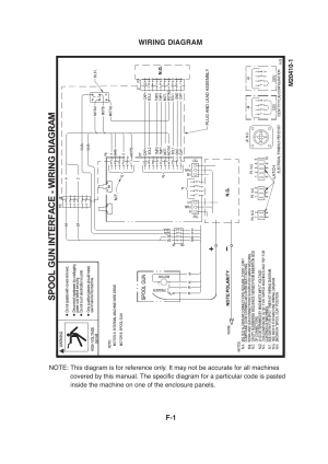 Wiring diagram f1 | Lincoln Electric IMt913 MAGNUM 100SG