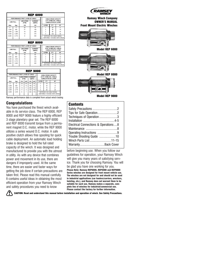 Generous Old Ramsey Winch Wiring Diagram Photos - Electrical ...