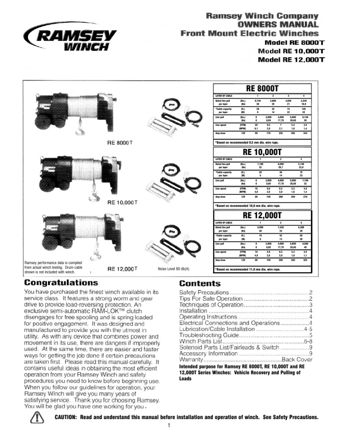 Beautiful Ramsey 8000 Winch Wiring Diagram Images - Electrical ...