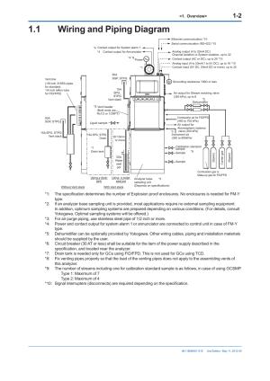 1 wiring and piping diagram | Yokogawa GC8000 Process Gas Chromatograph User Manual | Page 29  537