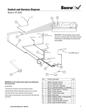 Control and harness diagram, Model # sp8500 | SnowEx SP