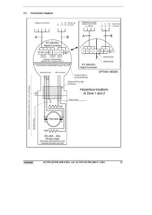 Hazardous locations of zone 1 and 2, Option: modis | KROHNE VARIFLUX IFM 6080 KEExiEEx EN