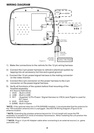 Wiring diagram, Figure a | Advent ADV38 User Manual | Page