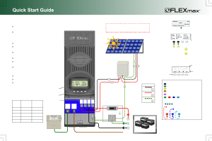 Outback Power Systems FLEXmax 80 Quick Start Guide User