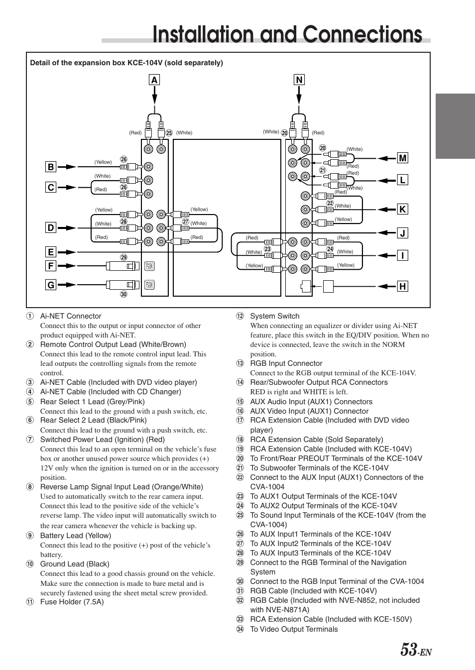 Cva 1005 Wiring Diagram For - Wiring Library