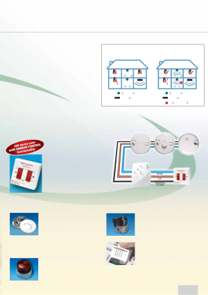 Ei1529rc alarm control switch, Wiring diagram  ei1529rc