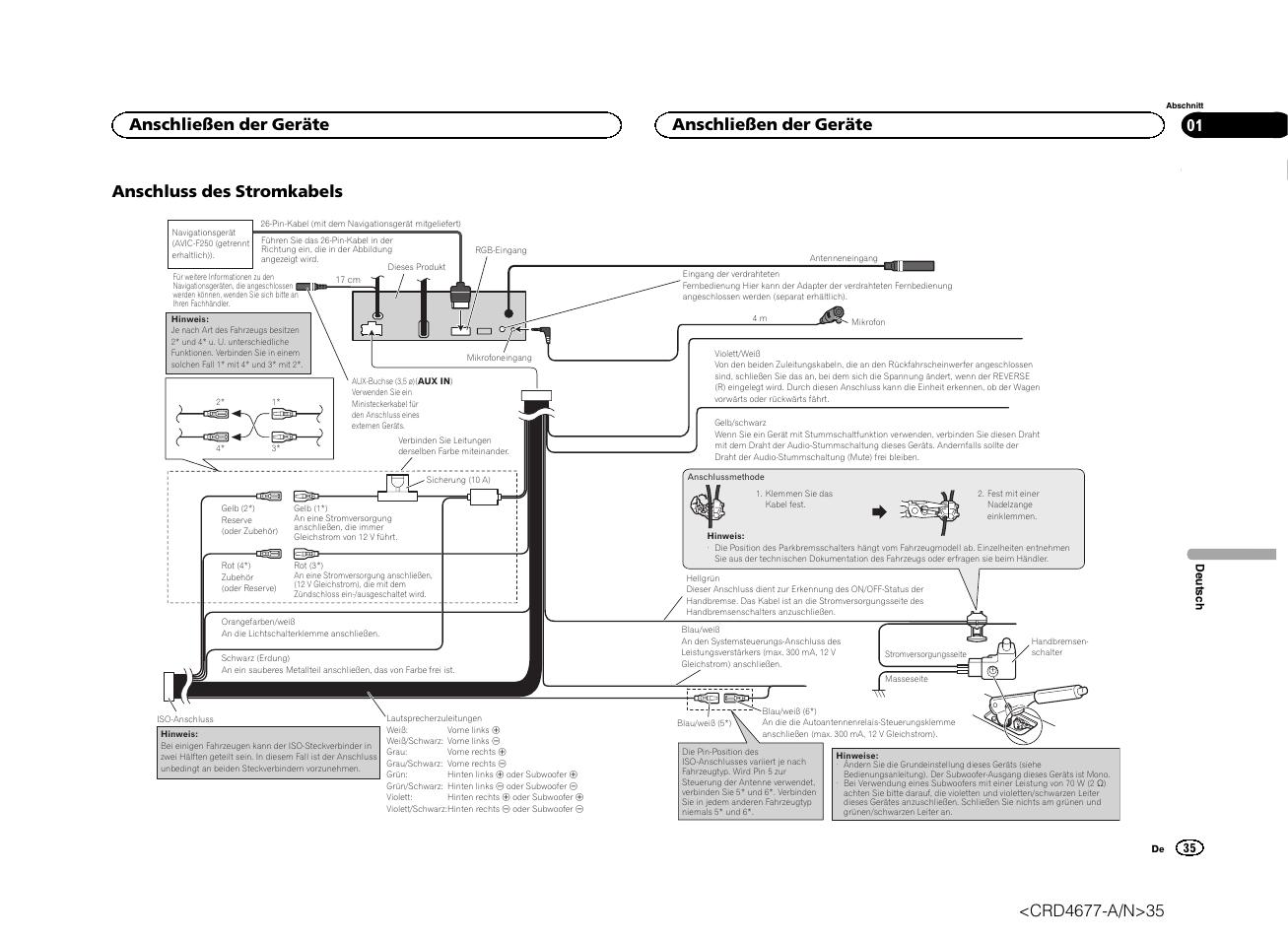 Anschluss Des Stromkabels Anschlie En Der Gerate