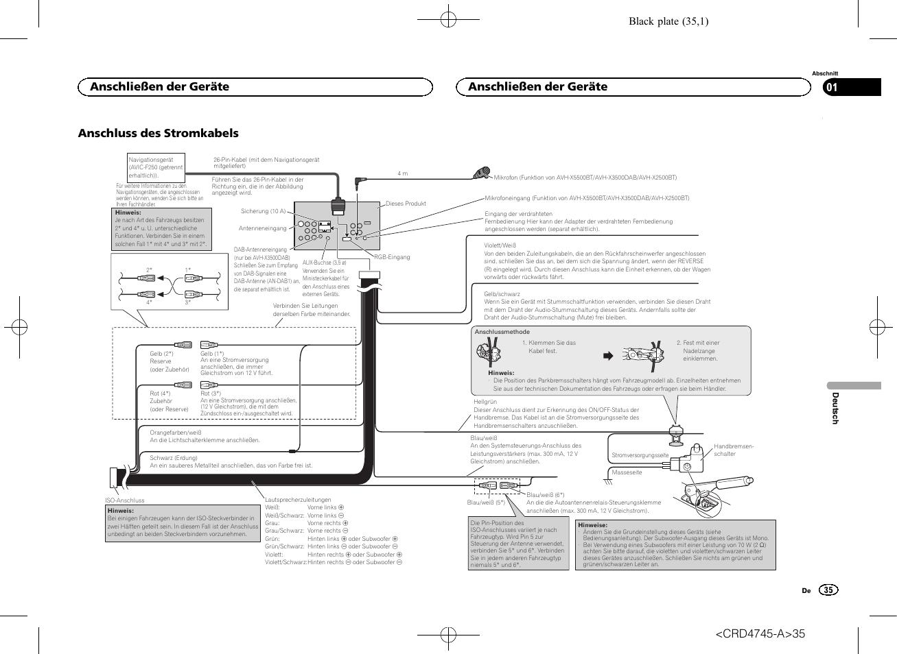 Anschluss Des Stromkabels Anschlie En Der Gerate Black