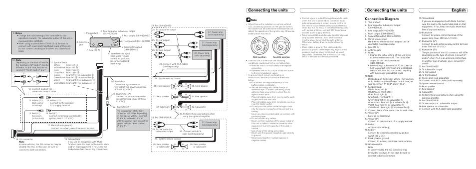 wiring diagram for pioneer deh x55hd pioneer deh x3600ui elsavadorla