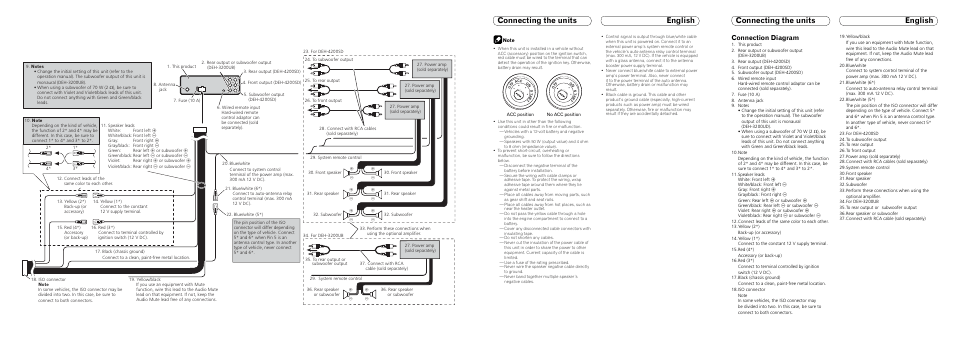 Wiring Diagram Database  Pioneer Deh X3600ui Wiring Diagram
