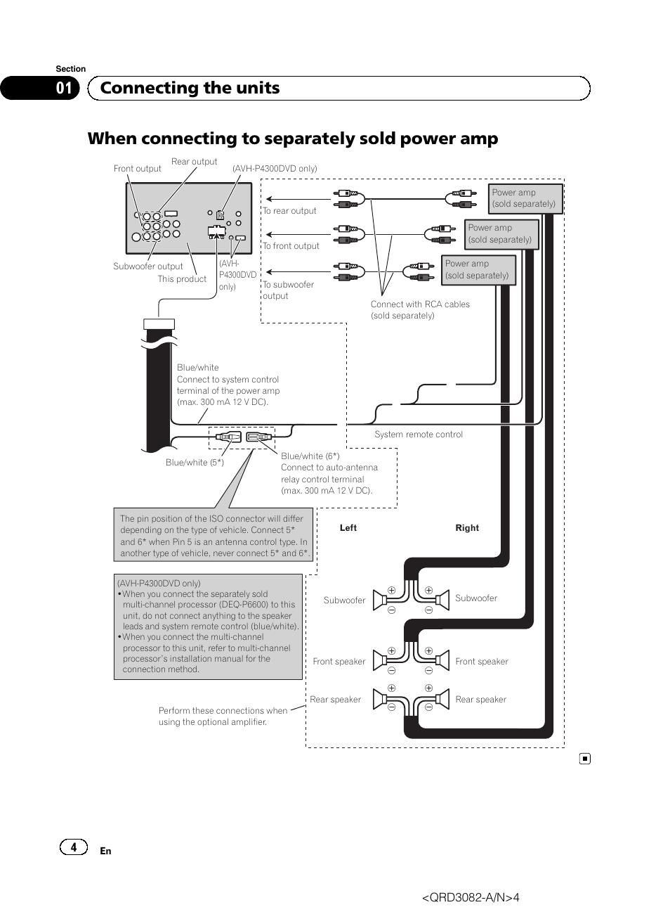 Atemberaubend Pionier Avh P8400bh Schaltplan Ideen - Elektrische ...