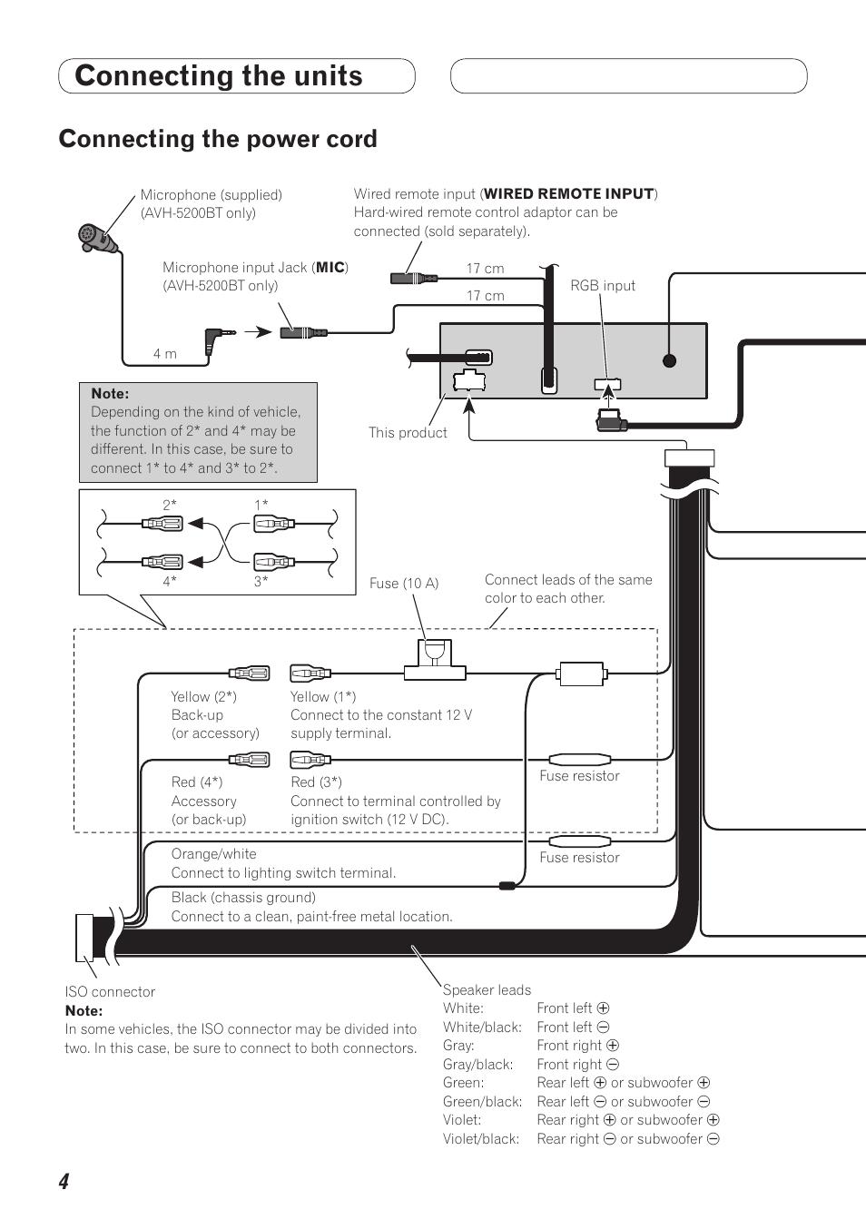 Pioneer Avh P4300dvd Wiring Diagram 4100 Color Fine Very Best P4000dvd Example Rhpalogincom 1354