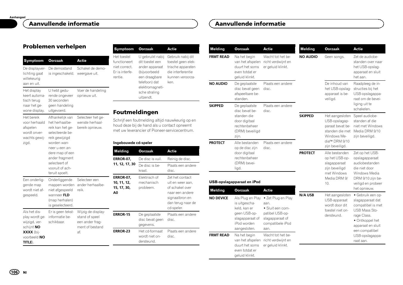 Ungewöhnlich Schaltplan Der Schalttafel Der Tauchpumpe ...