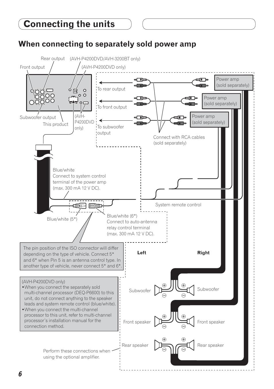 Pioneer P3200bt Manual Avh