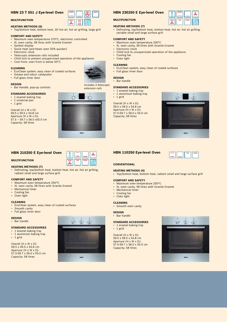 reyhan blog bosch series 8 oven manual