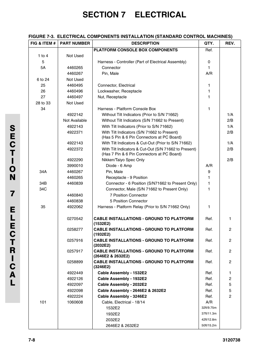 jlg 3246e2 ansi parts manual page186?resize\=665%2C861 peterbilt 389 wiring diagram resistor wiring diagrams 2015 peterbilt 389 wiring schematic at bayanpartner.co