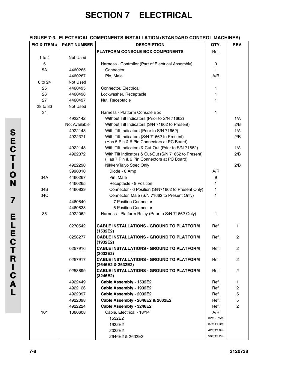 jlg 3246e2 ansi parts manual page186?resize\=665%2C861 jlg 3246 wiring diagram jlg wiring diagrams  at mifinder.co