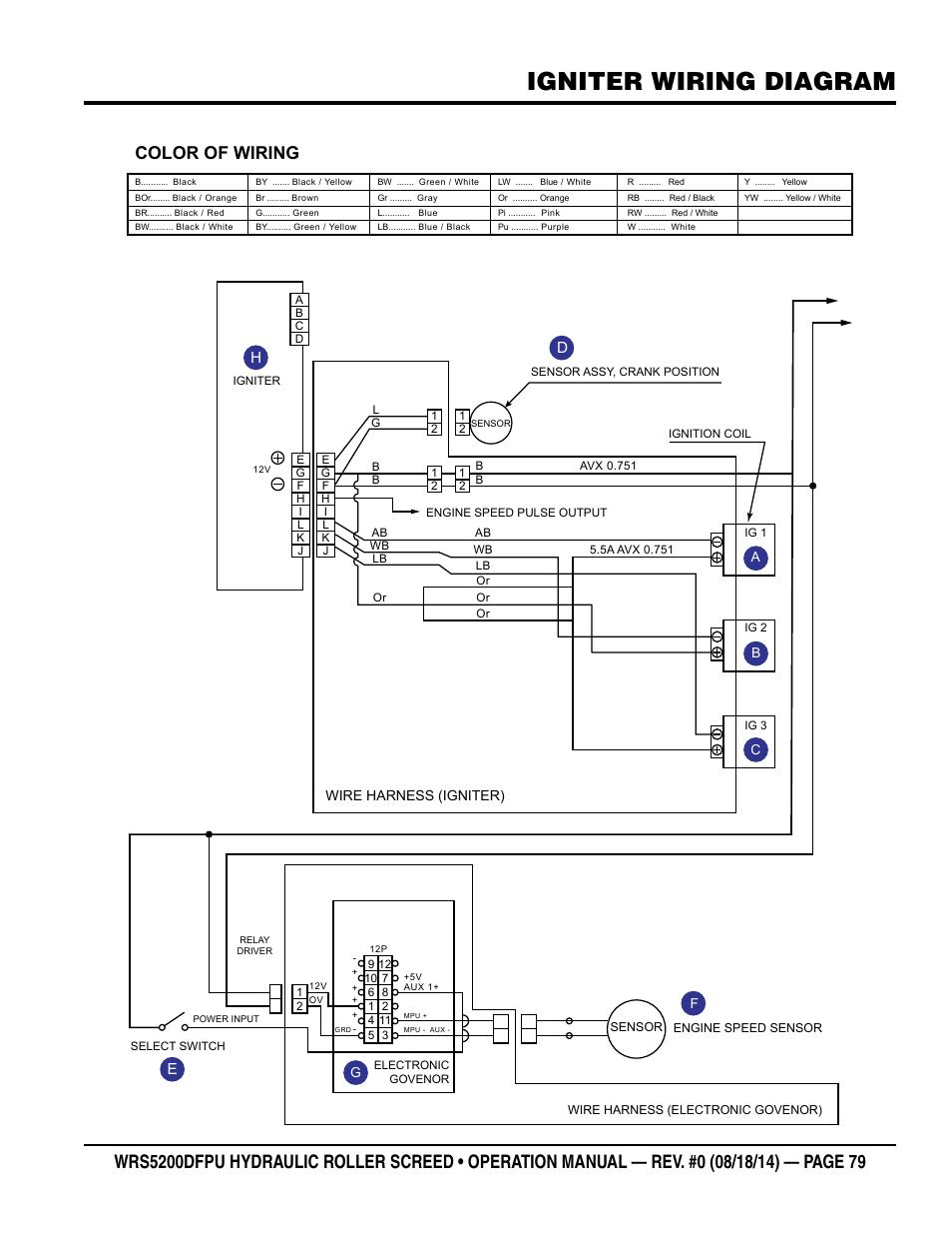 Charmant Stamford Generator Schaltplan Galerie - Schaltplan Serie ...