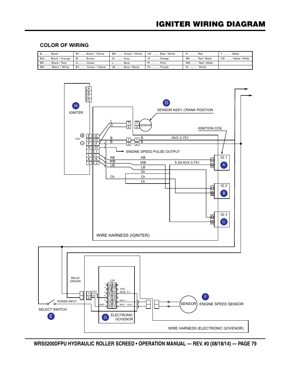 Olympian Generator Control Wiring Schematic - Wiring ... on