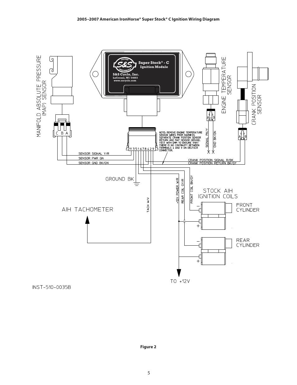 american ironhorse wiring diagram  diagram  auto wiring