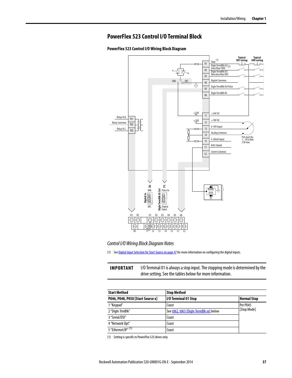 Powerflex 70 Wiring Diagram 4