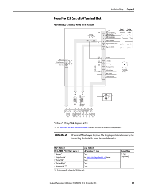 Powerflex 523 control io terminal block, Powerflex 523 control io wiring block diagram