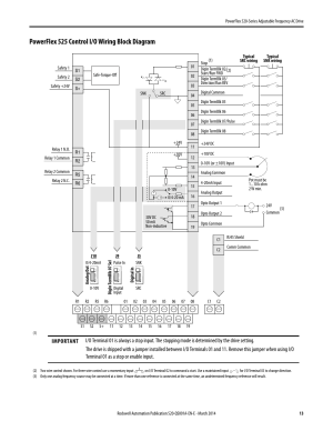 Powerflex 525 control io wiring block diagram | Rockwell
