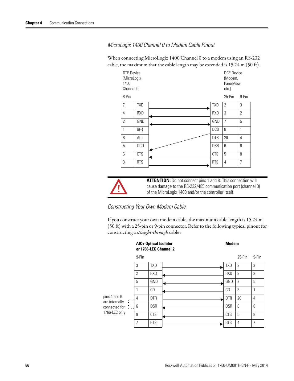 Rs 485 Diagram 2wire Auto Electrical Wiring Rs485 9 Pin Gallery