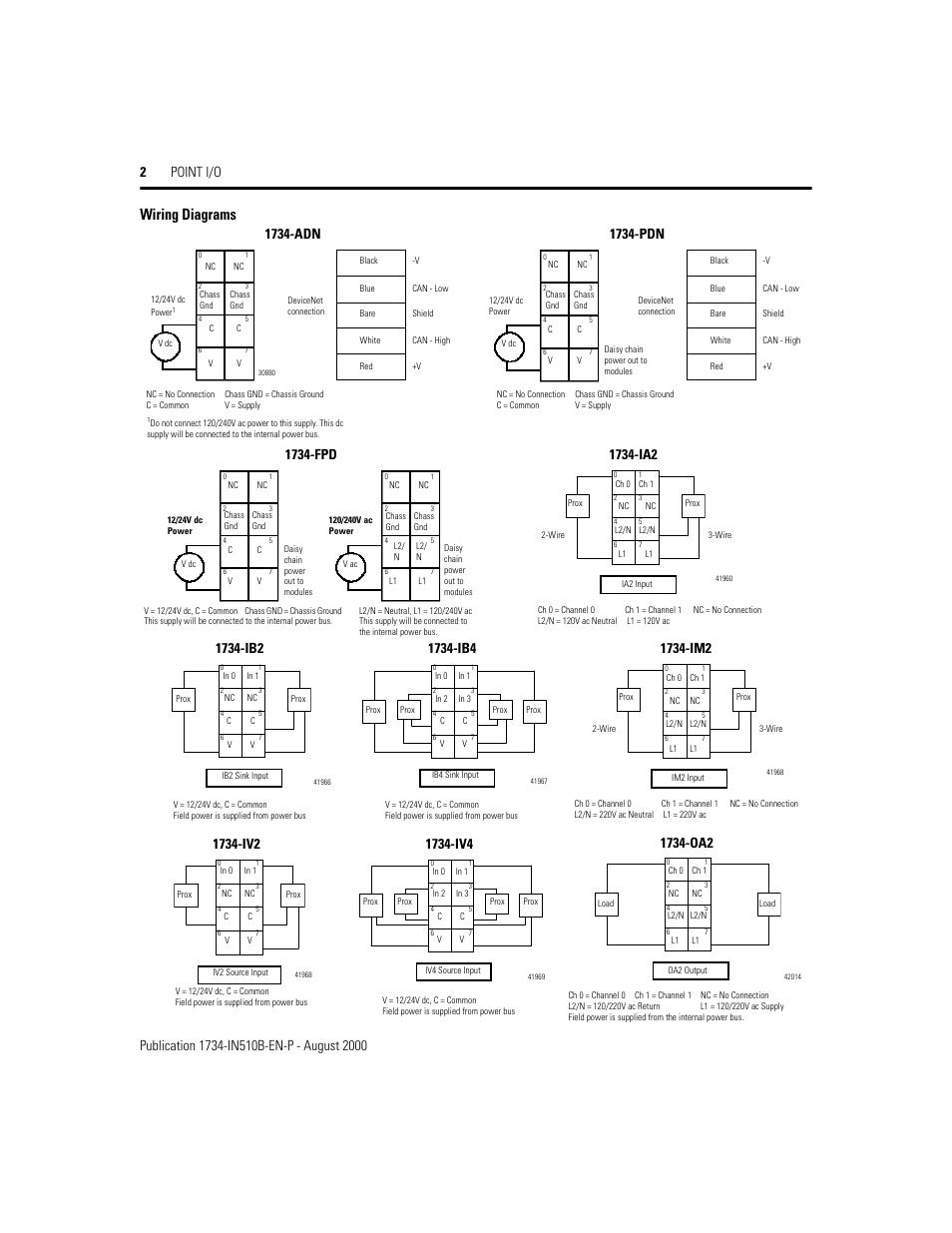 Car Amp Circuit Diagram 1channel Wiring