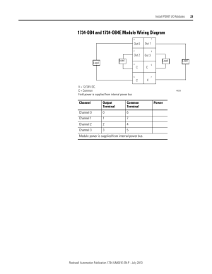 1734ob4 and 1734ob4e module wiring diagram | Rockwell