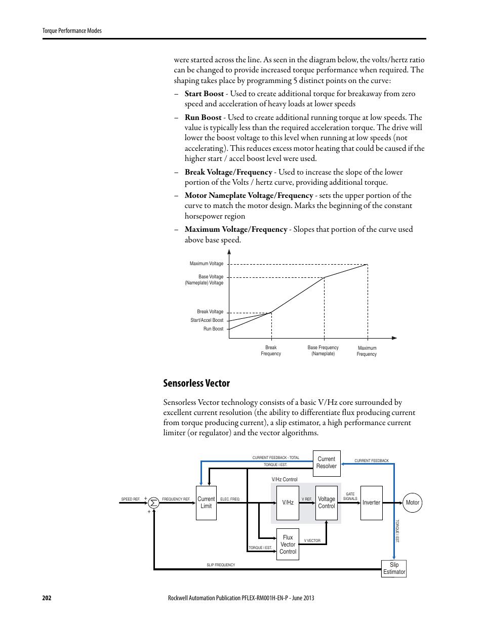A b Powerflex 700 manual