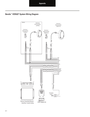 Bendix, Vorad, System wiring diagram | Bendix Commercial
