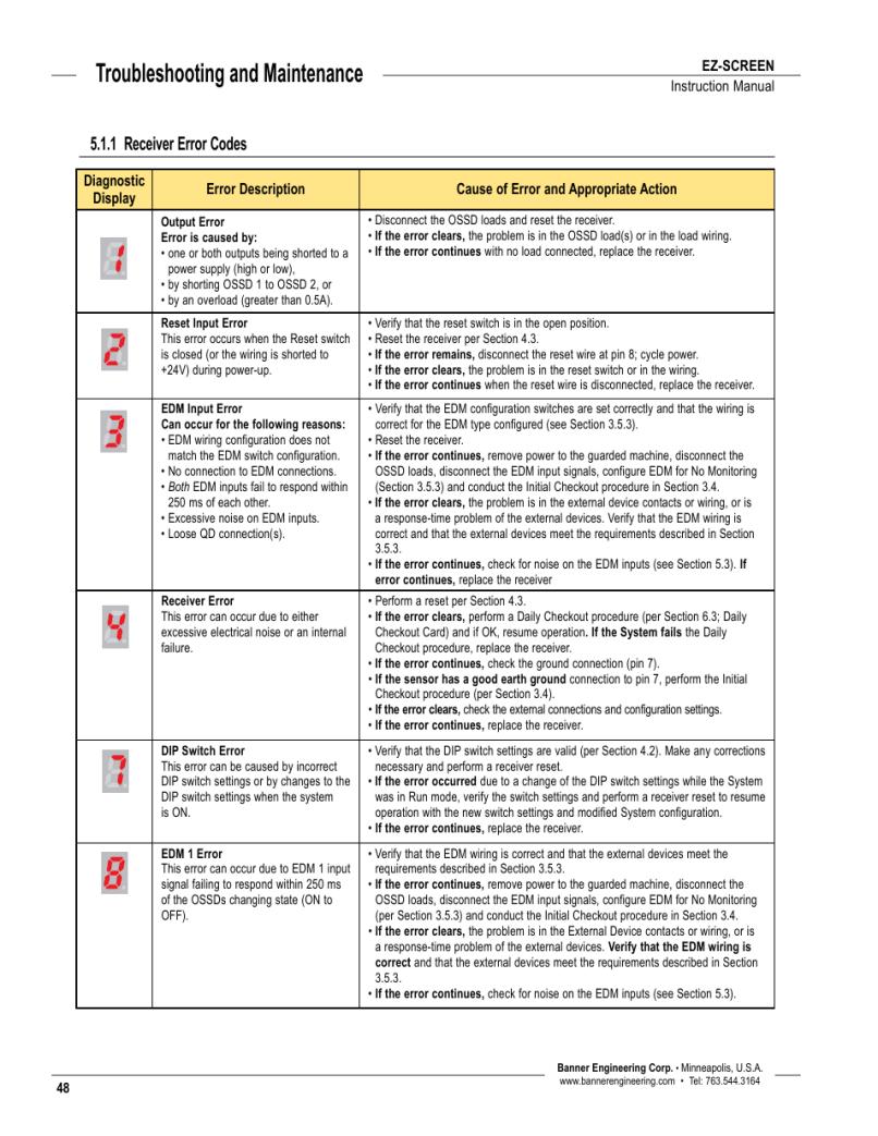 Keyence Light Curtain Gl R Manual Keyence Gl R Series User