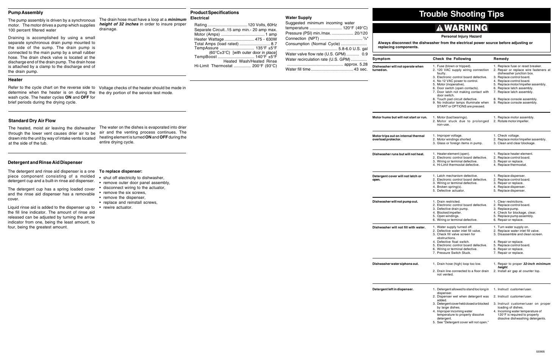 Frigidaire Fghd Lb User Manual