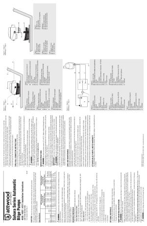 Attwood Sahara Series Automatic Bilge Pumps User Manual