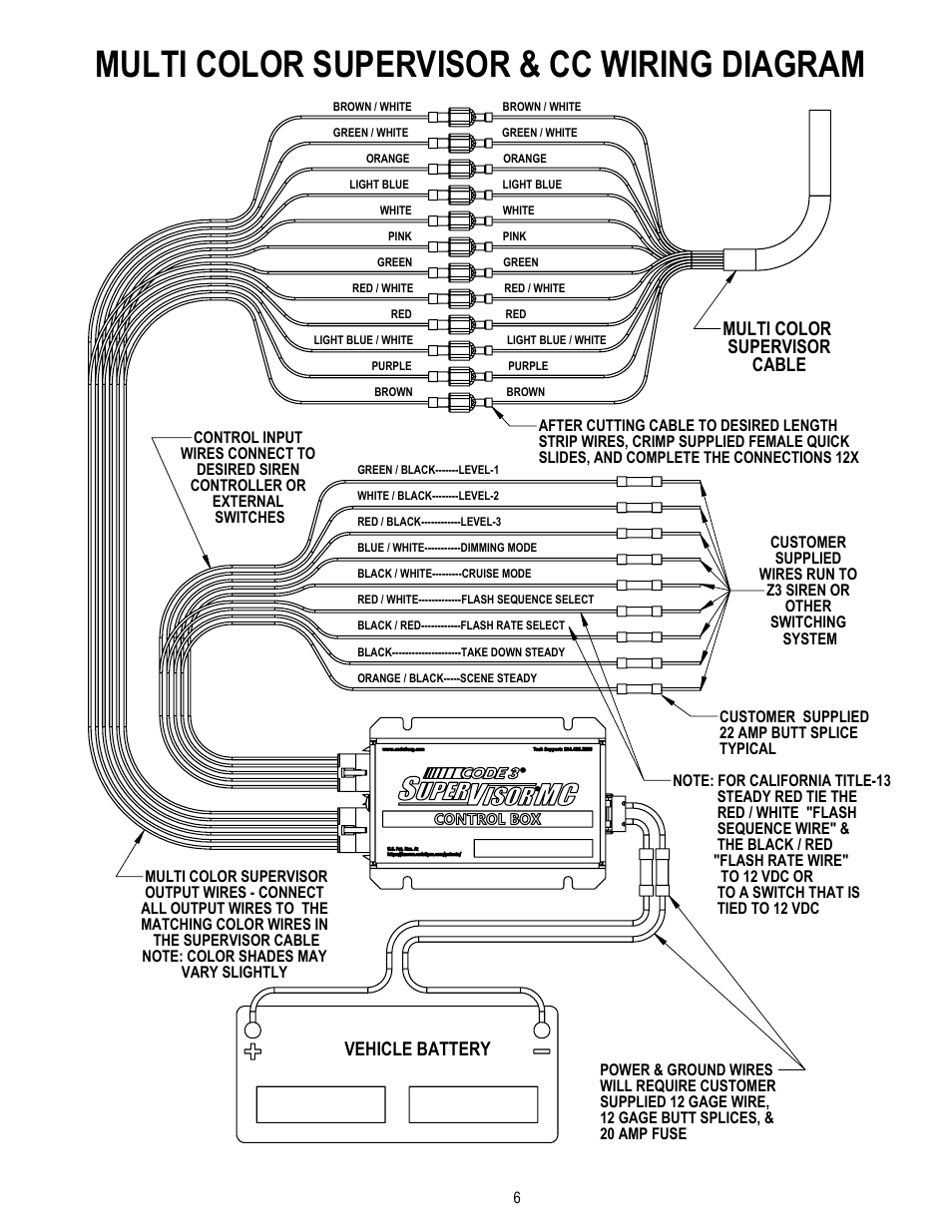 Code Alarm Wiring Diagrams 3 Excalibur Diagram Supervisor Light Bar Centralroots Com Wire Schematic