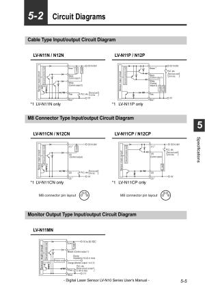 Circuit diagrams, Cable type inputoutput circuit diagram