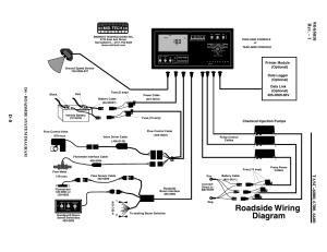 Roadside wiring diagram, D4  roadside system diagram, Chemical injection pumps | TeeJet TASC