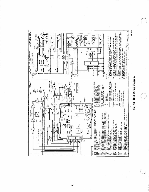 Fig 10 Unit Wiring Diagram