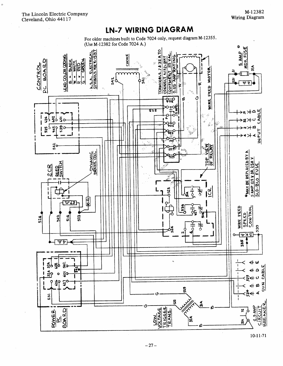Captivating Lincoln 225 S Wiring Diagram Gallery Diagram symbol – Lincoln 225 S Wiring Diagram