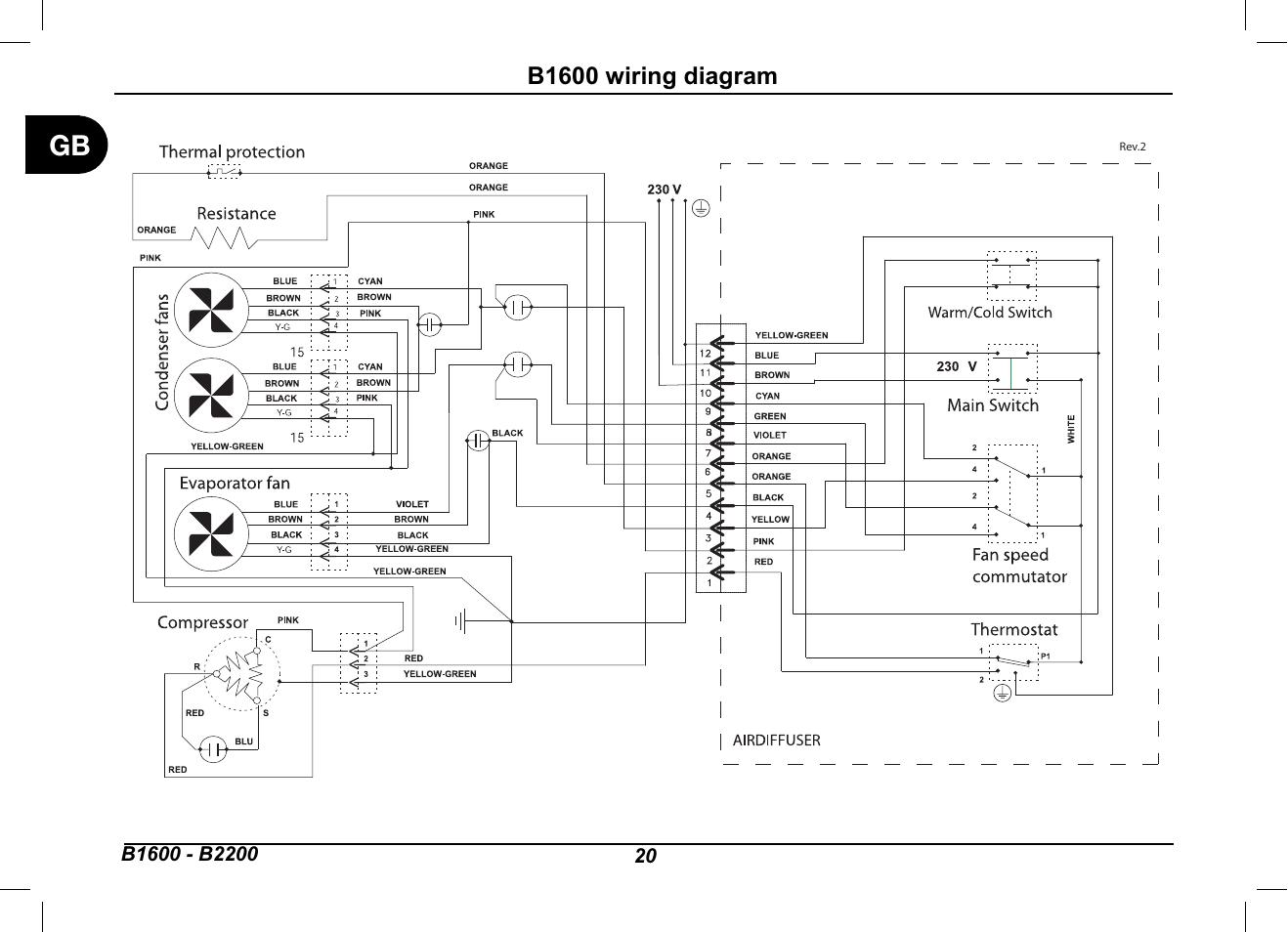 Dometic B User Manual
